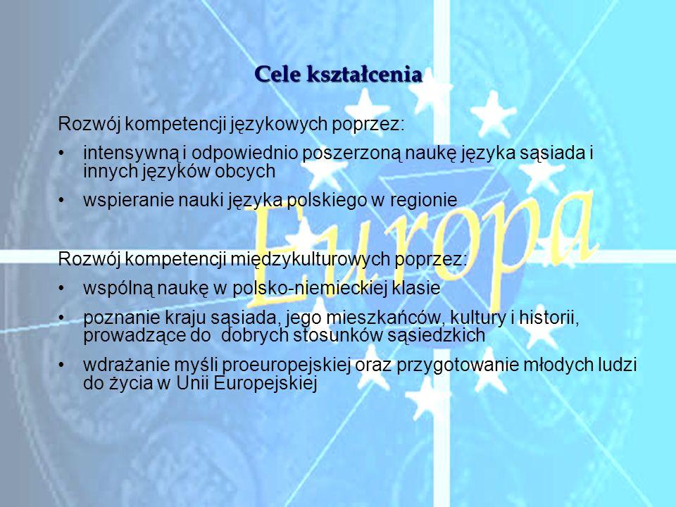 Cele kształcenia Rozwój kompetencji językowych poprzez: intensywną i odpowiednio poszerzoną naukę języka sąsiada i innych języków obcych wspieranie na