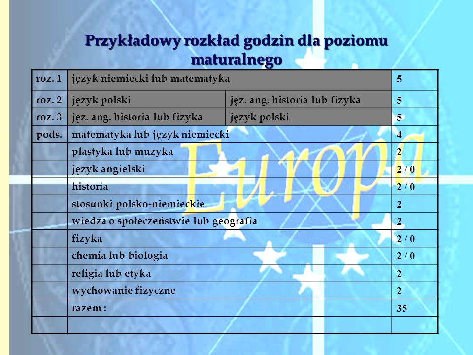 Przykładowy rozkład godzin dla poziomu maturalnego roz. 1język niemiecki lub matematyka 5 roz. 2język polskijęz. ang. historia lub fizyka 5 roz. 3jęz.