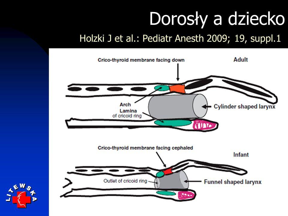 Dorosły a dziecko Holzki J et al.: Pediatr Anesth 2009; 19, suppl.1