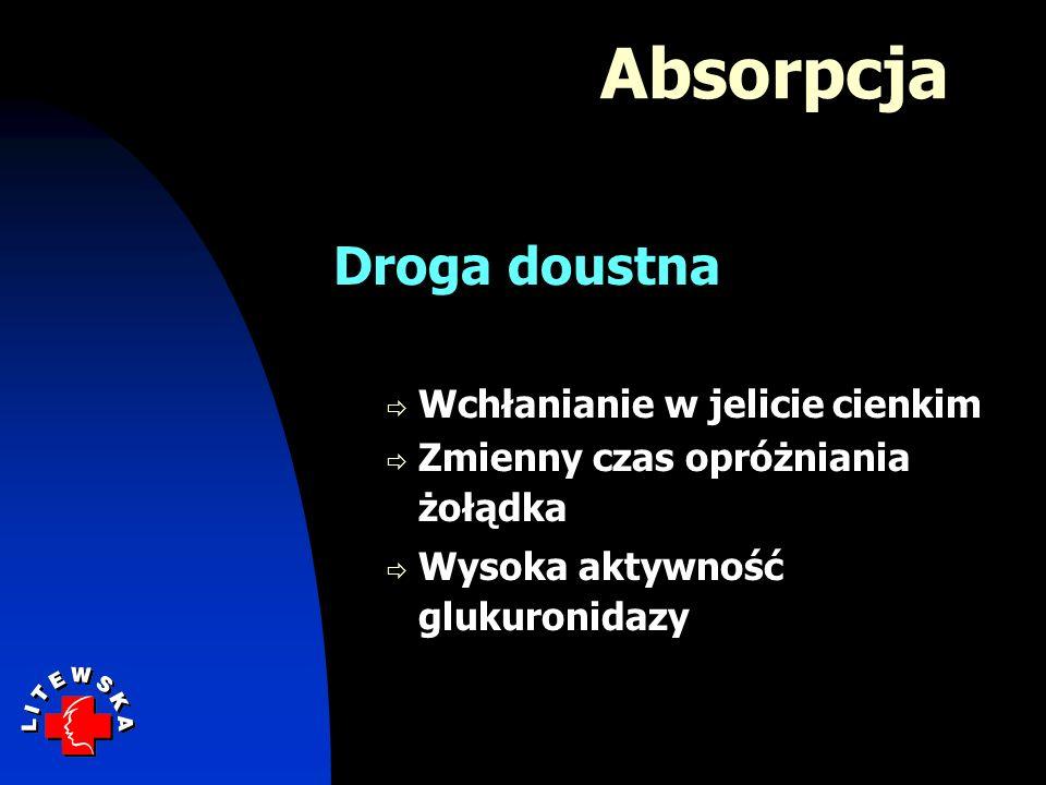 Absorpcja Droga doustna Wchłanianie w jelicie cienkim Zmienny czas opróżniania żołądka Wysoka aktywność glukuronidazy