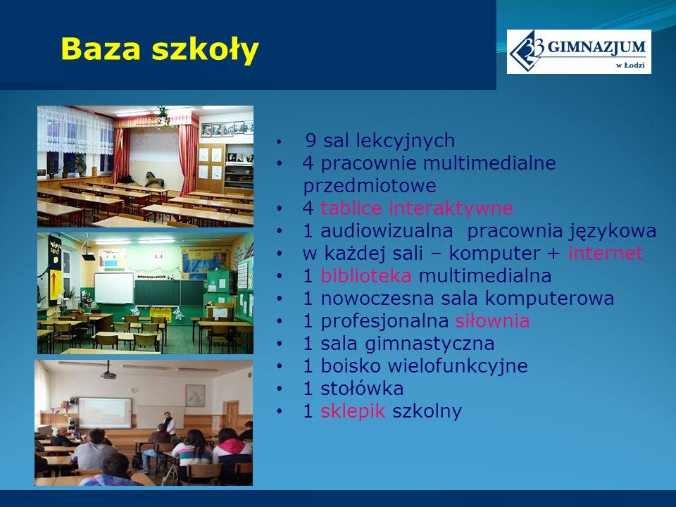 9 sal lekcyjnych 4 pracownie multimedialne przedmiotowe 4 tablice interaktywne 1 audiowizualna pracownia językowa w każdej sali – komputer + internet
