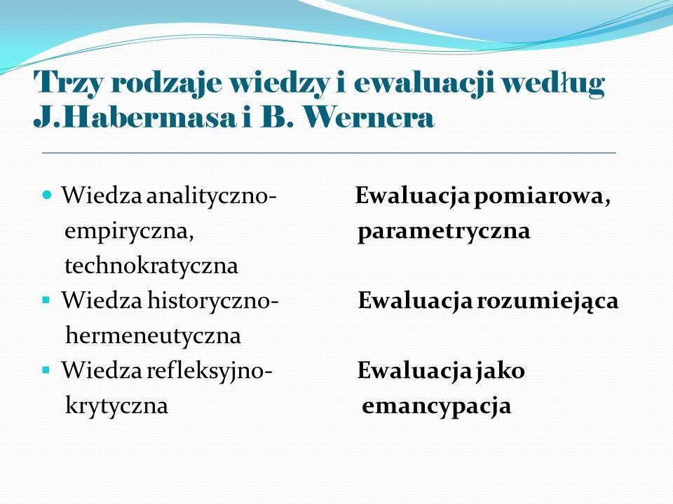 Trzy rodzaje wiedzy i ewaluacji wed ł ug J.Habermasa i B. Wernera Wiedza analityczno- Ewaluacja pomiarowa, empiryczna, parametryczna technokratyczna W