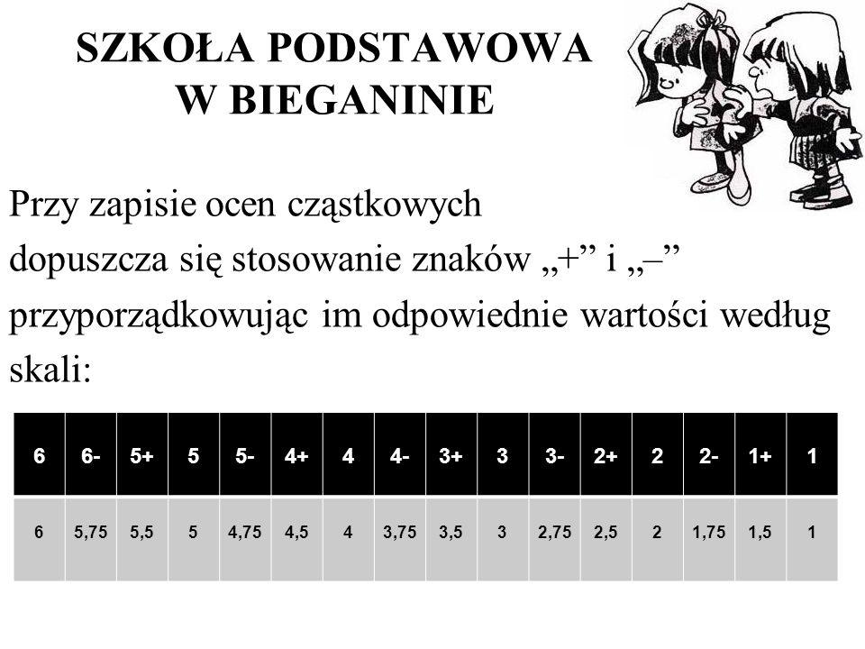 SZKOŁA PODSTAWOWA W BIEGANINIE Przy zapisie ocen cząstkowych dopuszcza się stosowanie znaków + i – przyporządkowując im odpowiednie wartości według skali: 66-5+55-4+44-3+33-2+22-1+1 65,755,554,754,543,753,532,752,521,751,51