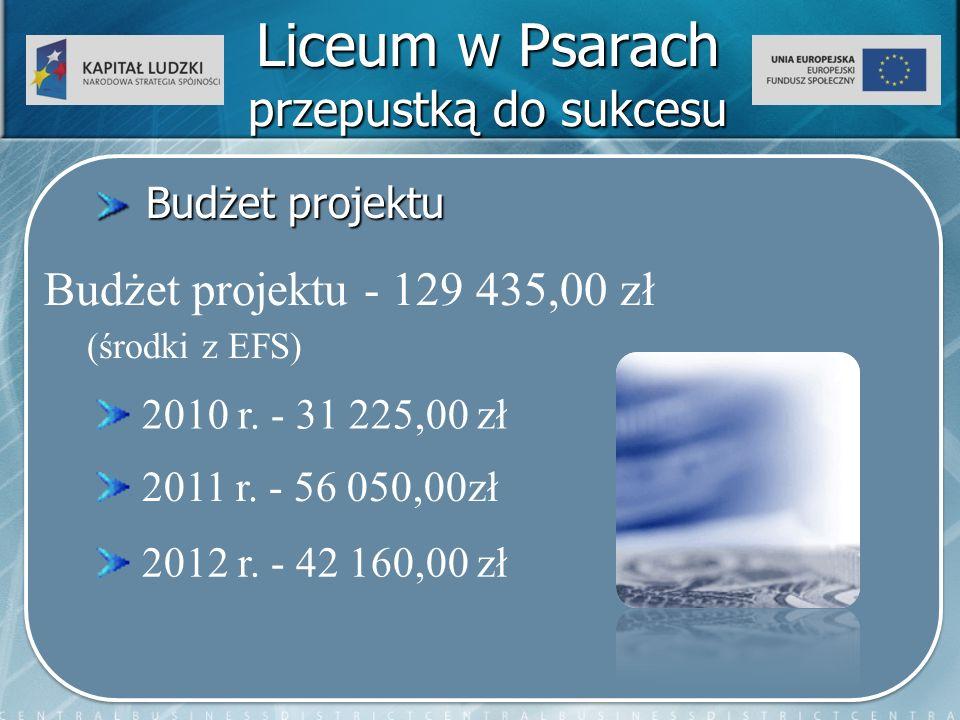 Liceum w Psarach przepustką do sukcesu Budżet projektu Budżet projektu Budżet projektu - 129 435,00 zł (środki z EFS) 2010 r.