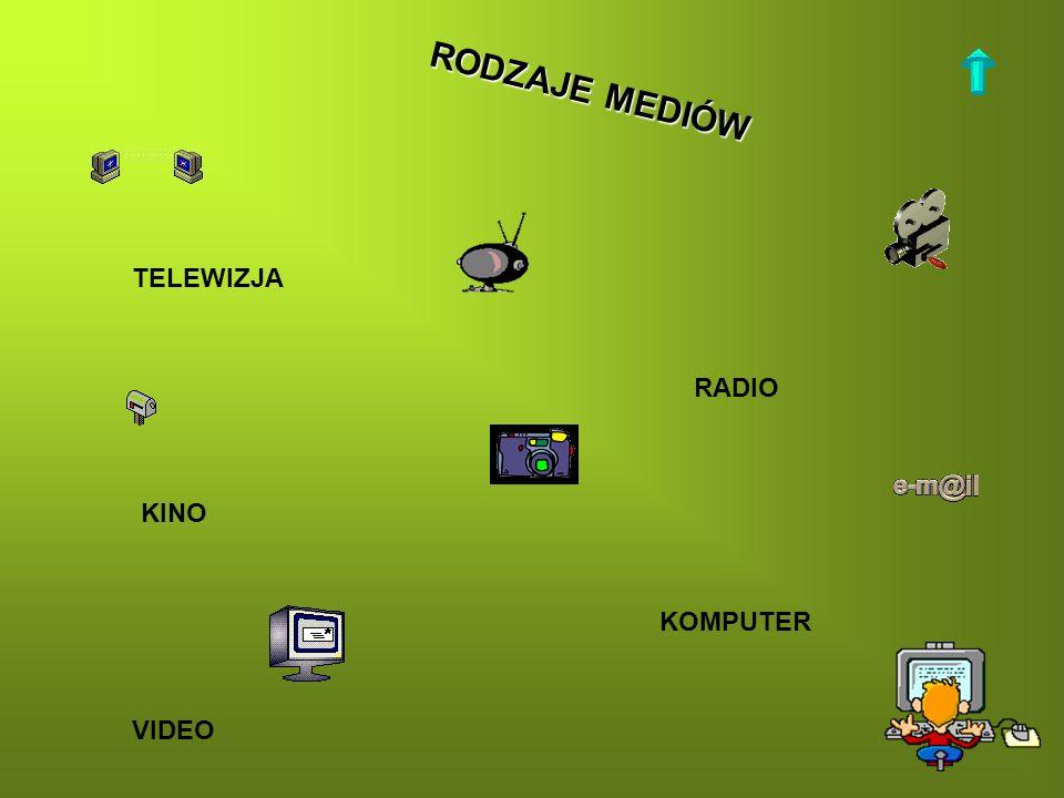 RODZAJE MEDIÓW TELEWIZJA RADIO KINO KOMPUTER VIDEO
