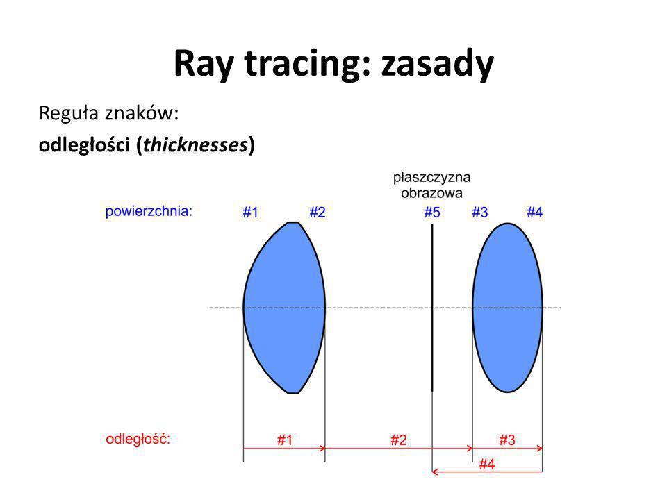 Ray tracing: zasady Reguła znaków: odległości (thicknesses)