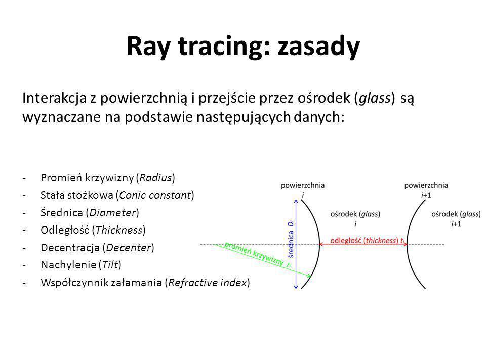 Ray tracing: zasady Interakcja z powierzchnią i przejście przez ośrodek (glass) są wyznaczane na podstawie następujących danych: -Promień krzywizny (Radius) -Stała stożkowa (Conic constant) -Średnica (Diameter) -Odległość (Thickness) -Decentracja (Decenter) -Nachylenie (Tilt) -Współczynnik załamania (Refractive index)