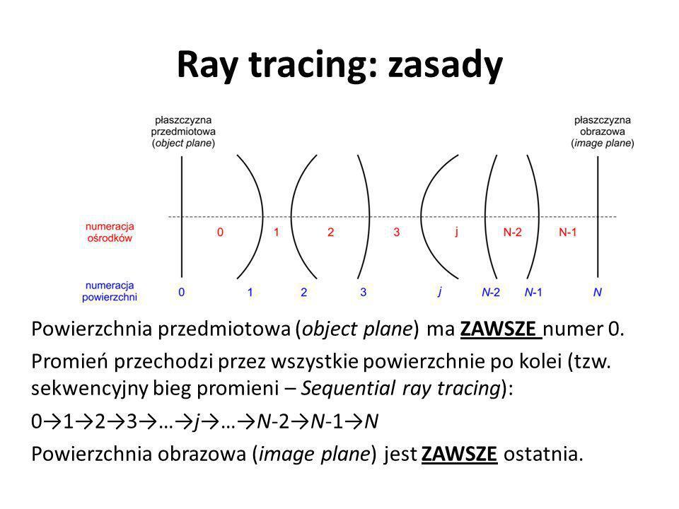 Ray tracing: zasady Powierzchnia przedmiotowa (object plane) ma ZAWSZE numer 0.