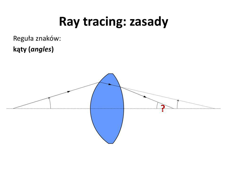 Ray tracing: zasady Reguła znaków: kąty (angles) ?