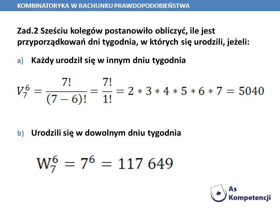 Zad.2 Sześciu kolegów postanowiło obliczyć, ile jest przyporządkowań dni tygodnia, w których się urodzili, jeżeli: a) Każdy urodził się w innym dniu t