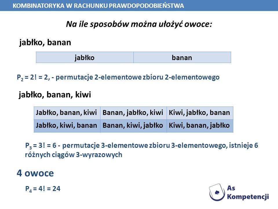 Na ile sposobów można ułożyć owoce: jabłko, banan P 2 = 2! = 2, - permutacje 2-elementowe zbioru 2-elementowego jabłko, banan, kiwi P 3 = 3! = 6 - per