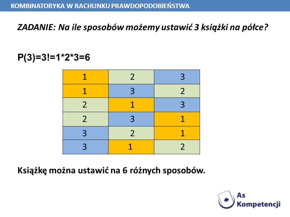 ZADANIE: Na ile sposobów możemy ustawić 3 książki na półce? P(3)=3!=1*2*3=6 Książkę można ustawić na 6 różnych sposobów. 1 2 3 1 3 2 2 1 3 2 3 1 3 2 1