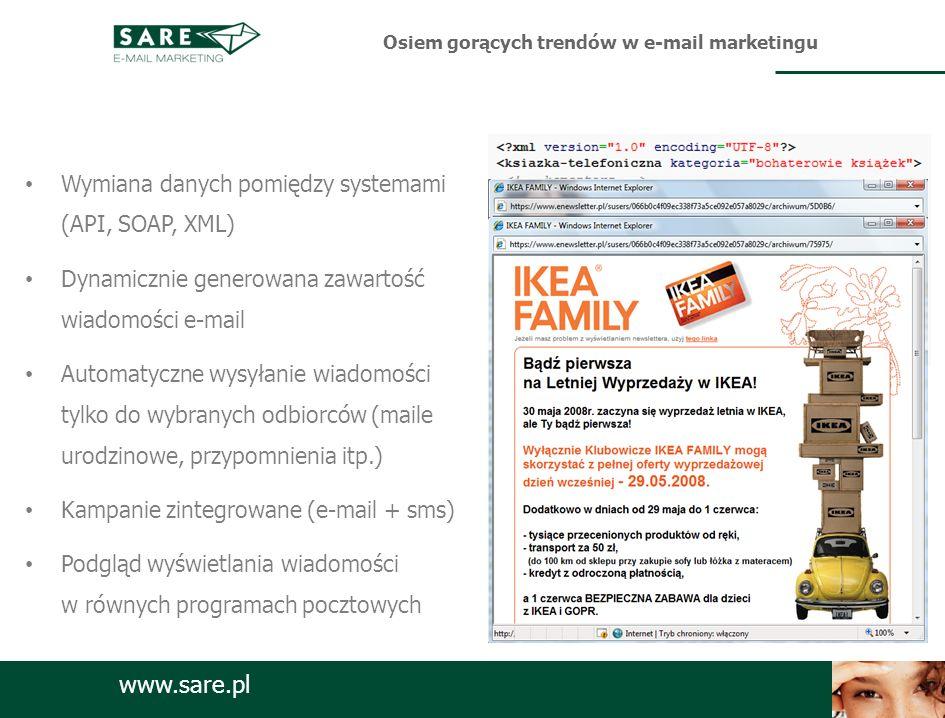 www.sare.pl Wymiana danych pomiędzy systemami (API, SOAP, XML) Dynamicznie generowana zawartość wiadomości e-mail Automatyczne wysyłanie wiadomości ty