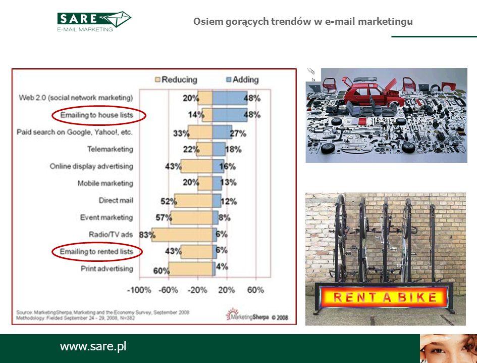 www.sare.pl Osiem gorących trendów w e-mail marketingu Jakie dane zbierać?