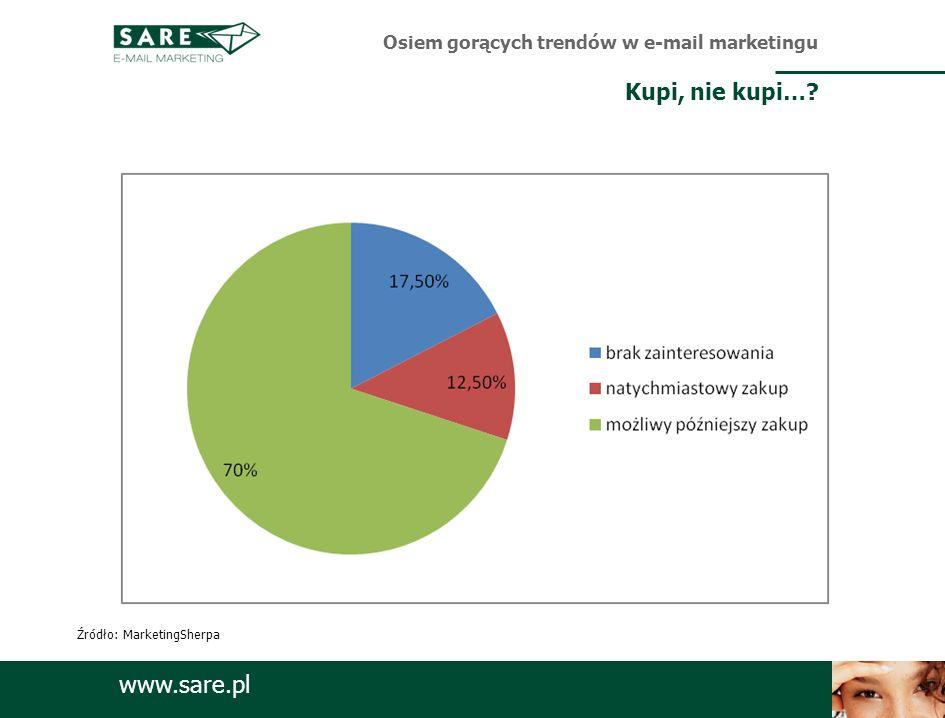www.sare.pl Źródło: Symetria Osiem gorących trendów w e-mail marketingu Analiza