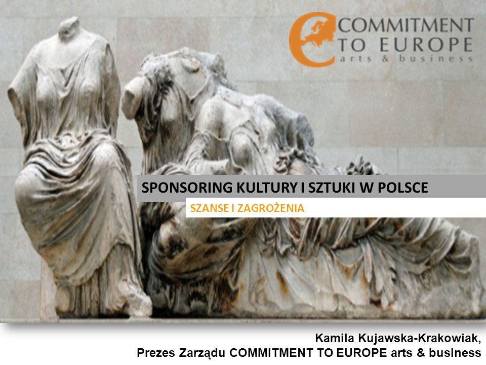 SPONSORING KULTURY W POLSCE 1989 SPONSORING KULTURY I SZTUKI 2 PERSPEKTYWY PERSPEKTYWAPERSPEKTYWA SFERY KULTURY BIZNESU www.cte.org.pl