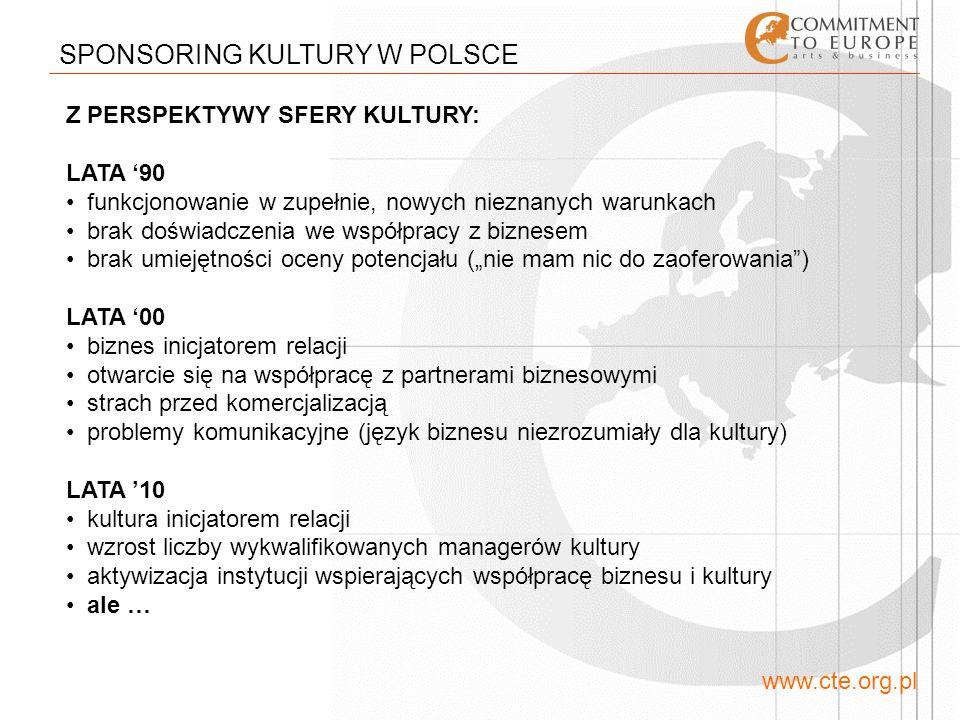 SPONSORING KULTURY W POLSCE Z PERSPEKTYWY SFERY KULTURY: … sponsoring budzi wciąż wiele kontrowersji 2009 Kongres Kultury Polskiej: Ile państwa powinno być w kulturze.