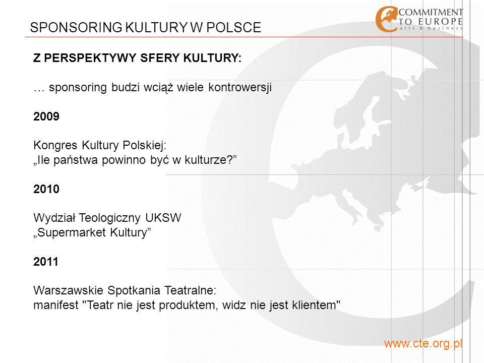 www.cte.org.pl SPONSORING KULTURY W POLSCE DLACZEGO KREATYWNOŚĆ JEST PORZĄDANA W BIZNESIE.