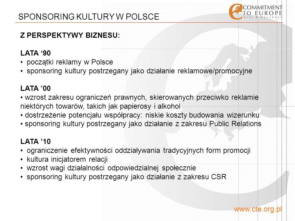 www.cte.org.pl SPONSORING KULTURY W POLSCE W JAKICH DZIAŁANIACH BIZNES MOŻE WYKORZYSTAĆ WSPÓŁPRACĘ ZE SFERĄ KULTURY.
