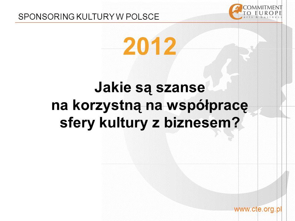 www.cte.org.pl SPONSORING KULTURY W POLSCE CO ZROBIĆ BY RELACJA KULTURY Z BIZNESEM ROSŁA W SIŁĘ.