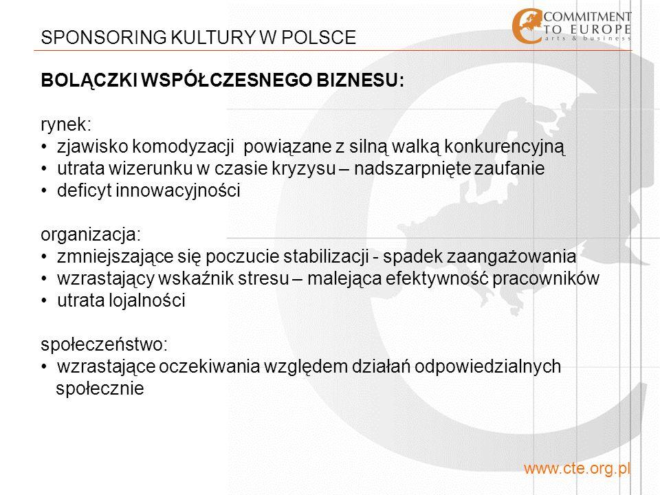 www.cte.org.pl DZIEKUJĘ ZA UWAGĘ.