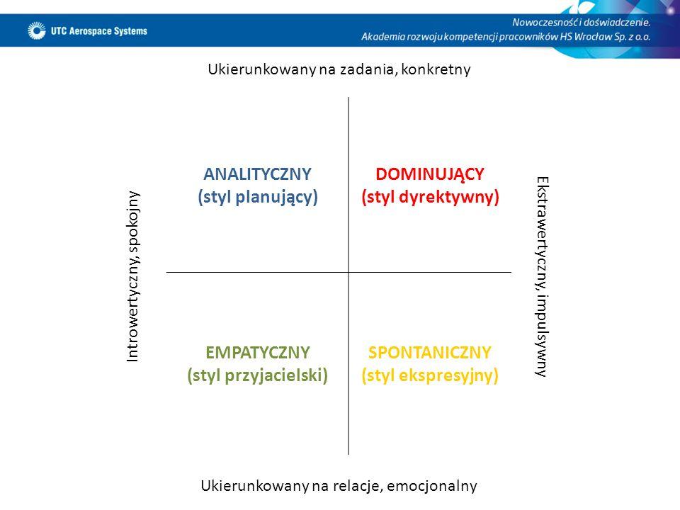 Introwertyczny, spokojny Ukierunkowany na zadania, konkretny Ekstrawertyczny, impulsywny ANALITYCZNY (styl planujący) DOMINUJĄCY (styl dyrektywny) EMPATYCZNY (styl przyjacielski) SPONTANICZNY (styl ekspresyjny) Ukierunkowany na relacje, emocjonalny