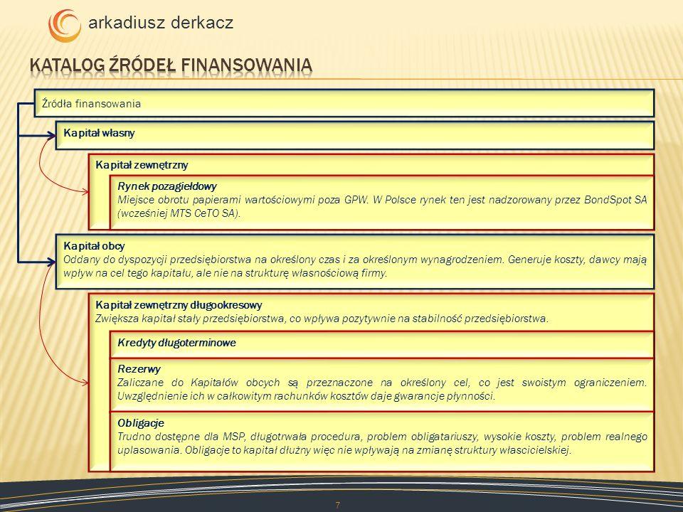 arkadiusz derkacz 7 Źródła finansowania Kapitał własny Kapitał zewnętrzny Rynek pozagiełdowy Miejsce obrotu papierami wartościowymi poza GPW. W Polsce