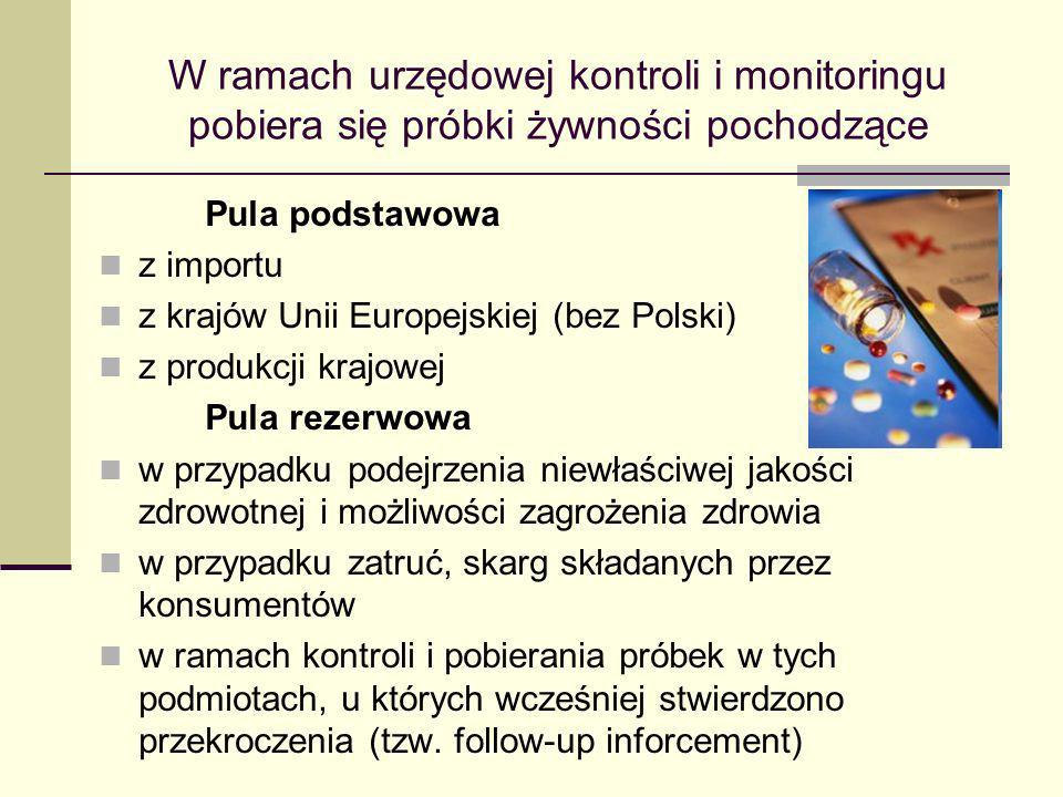 W ramach urzędowej kontroli i monitoringu pobiera się próbki żywności pochodzące Pula podstawowa z importu z krajów Unii Europejskiej (bez Polski) z p