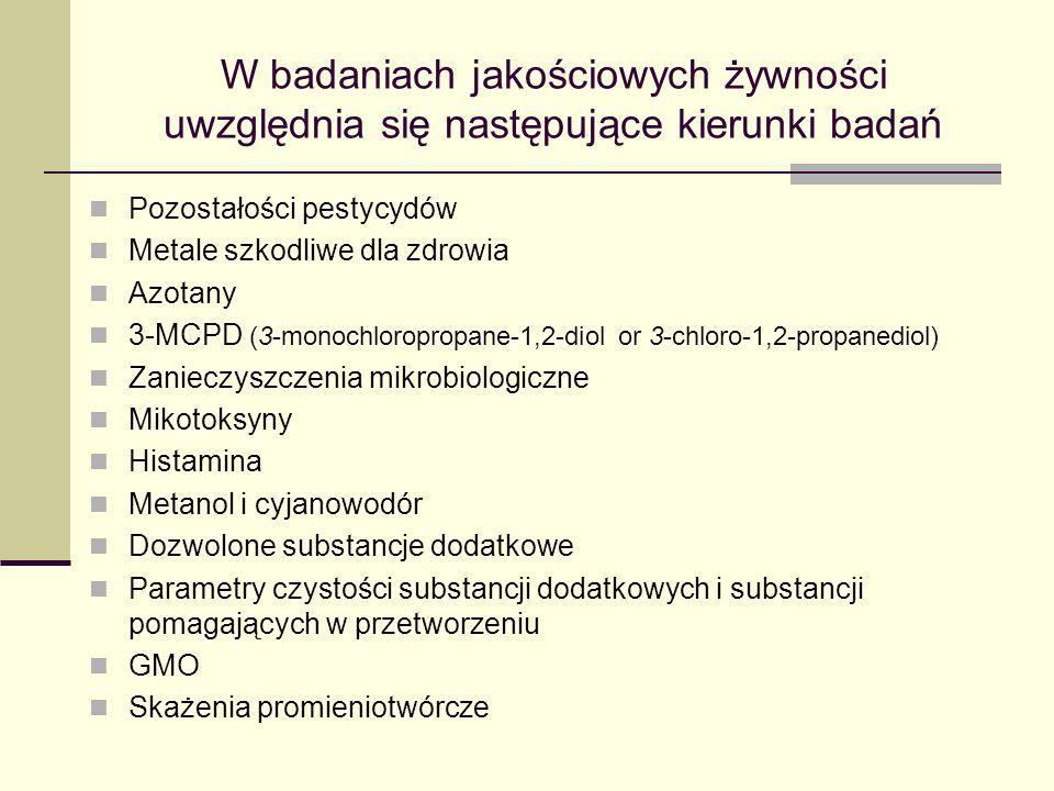 W badaniach jakościowych żywności uwzględnia się następujące kierunki badań Pozostałości pestycydów Metale szkodliwe dla zdrowia Azotany 3-MCPD (3-mon