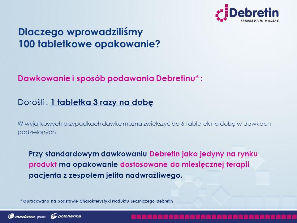 Dawkowanie i sposób podawania Debretinu* : Dorośli : 1 tabletka 3 razy na dobę W wyjątkowych przypadkach dawkę można zwiększyć do 6 tabletek na dobę w