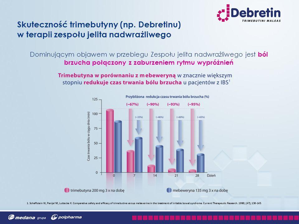 Debretin 100 tabletek = komfort stosowania Zespół jelita nadwrażliwego jest chorobą przewlekłą Opakowanie 100 tabletkowe Debretinu jako jedyny produkt na rynku zapewnia pacjentowi z zespołem jelita nadwrażliwego komfort stosowania to MIESIĄC TERAPII W JEDNYM OPAKOWANIU