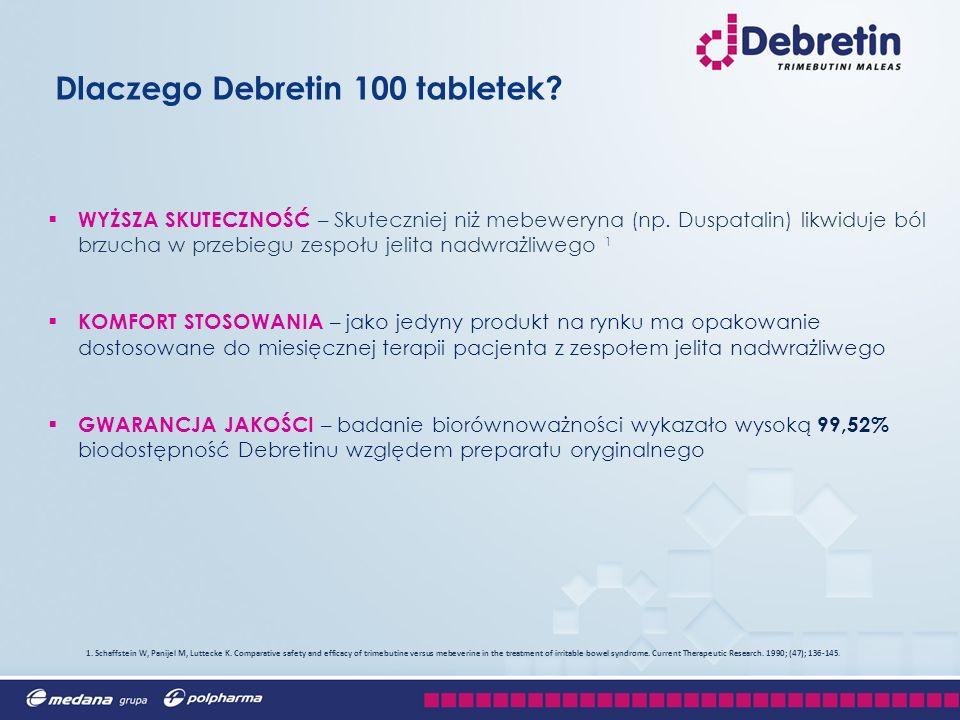 Debretin (Trimebutini maleas).Skład i postać: Jedna tabletka powlekana zawiera 100 mg trimebutyny.
