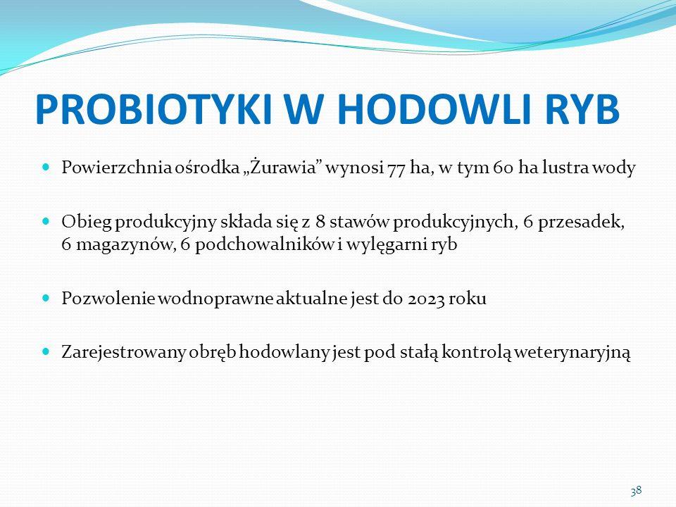 PROBIOTYKI W HODOWLI RYB Powierzchnia ośrodka Żurawia wynosi 77 ha, w tym 60 ha lustra wody Obieg produkcyjny składa się z 8 stawów produkcyjnych, 6 p