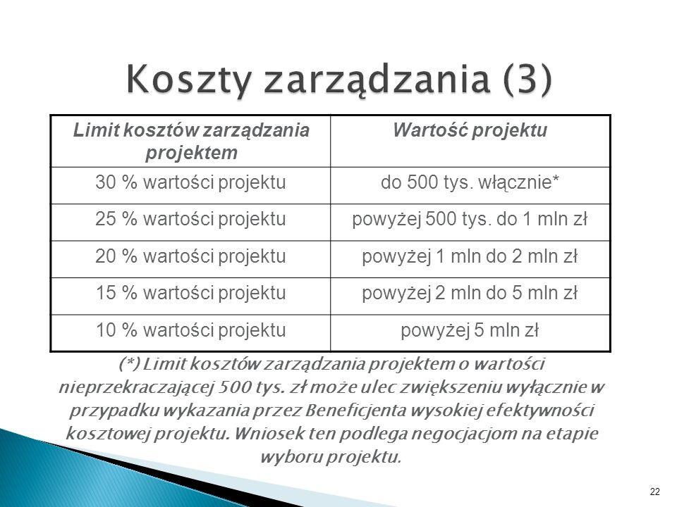 Limit kosztów zarządzania projektem Wartość projektu 30 % wartości projektudo 500 tys. włącznie* 25 % wartości projektupowyżej 500 tys. do 1 mln zł 20