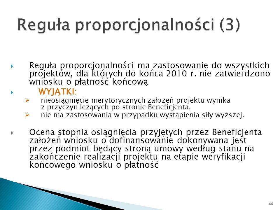 Reguła proporcjonalności ma zastosowanie do wszystkich projektów, dla których do końca 2010 r. nie zatwierdzono wniosku o płatność końcową WYJĄTKI: ni