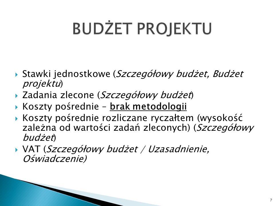 Stawki jednostkowe (Szczegółowy budżet, Budżet projektu) Zadania zlecone (Szczegółowy budżet) Koszty pośrednie – brak metodologii Koszty pośrednie roz