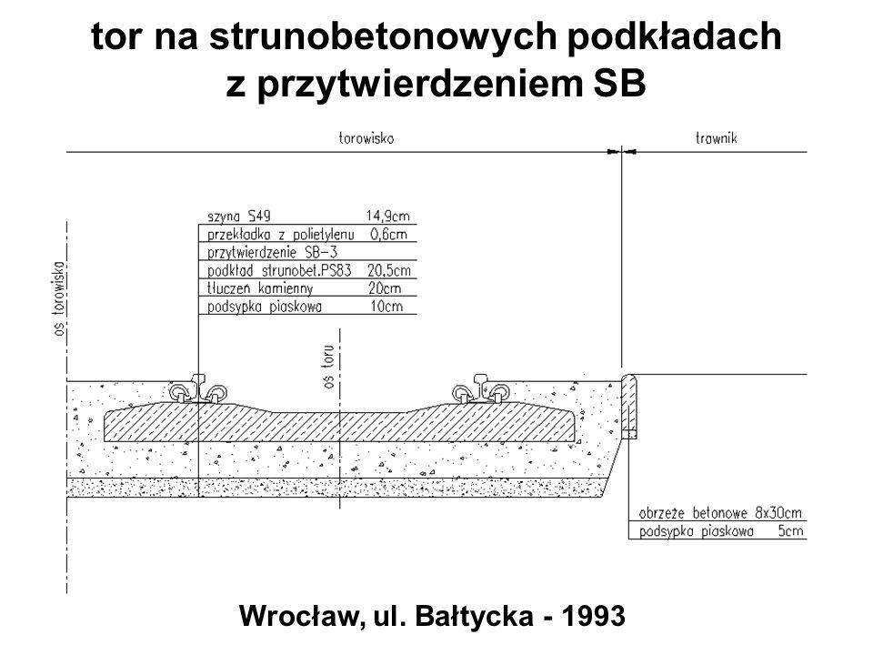tor na strunobetonowych podkładach z przytwierdzeniem SB Wrocław, ul. Bałtycka - 1993