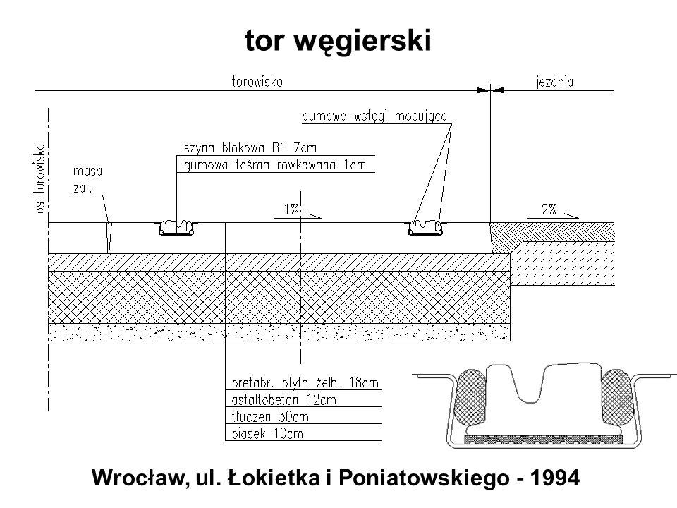 tor węgierski Wrocław, ul. Łokietka i Poniatowskiego - 1994