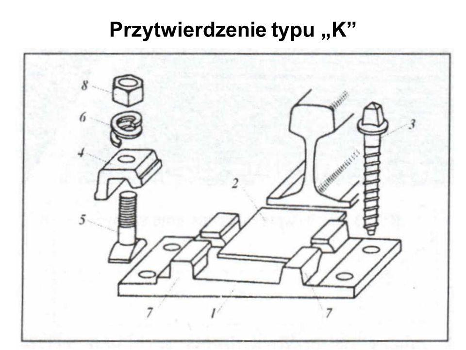 tor na drewnianych podkładach z przytwierdzeniem bezpośrednim Wrocław, do początku lat 90-tych