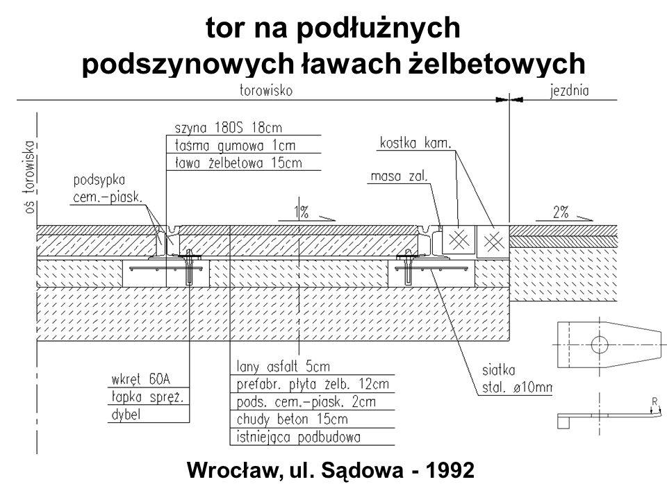 tor na podłużnych podszynowych ławach żelbetowych Wrocław, ul. Sądowa - 1992