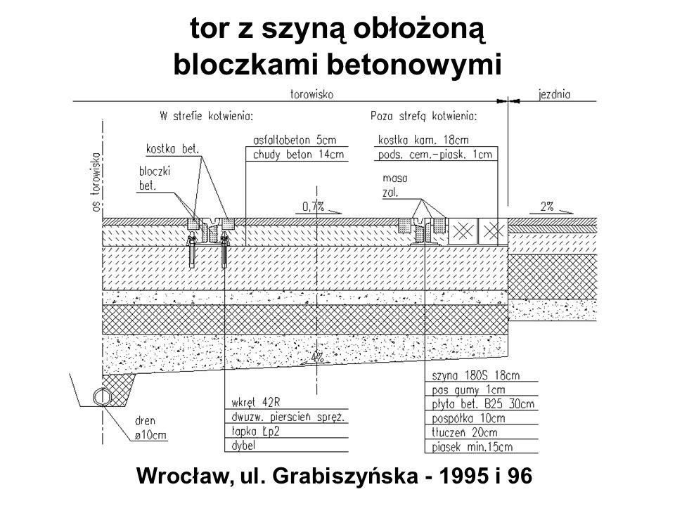 tor z szyną obłożoną bloczkami betonowymi Wrocław, ul. Grabiszyńska - 1995 i 96
