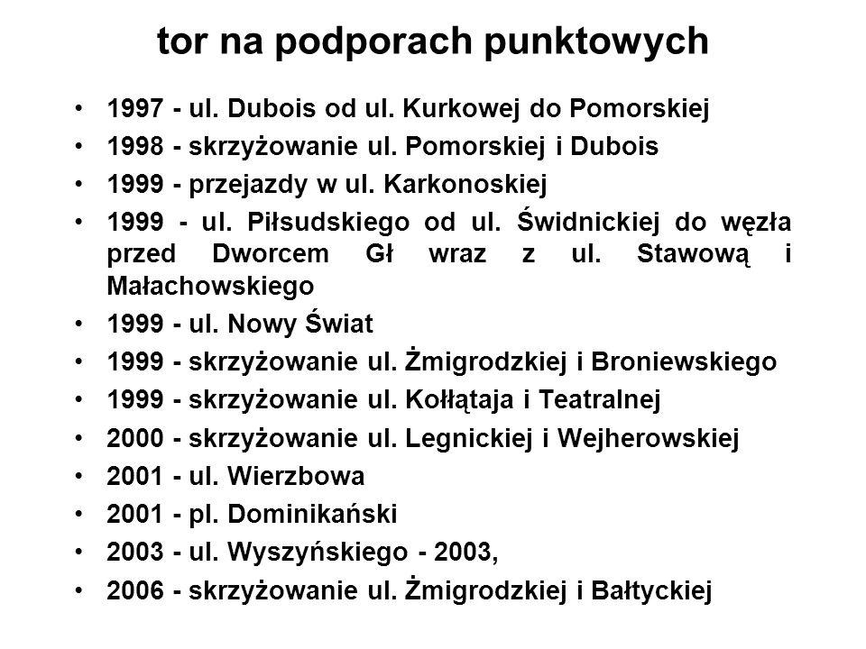 tor na podporach punktowych 1997 - ul. Dubois od ul. Kurkowej do Pomorskiej 1998 - skrzyżowanie ul. Pomorskiej i Dubois 1999 - przejazdy w ul. Karkono