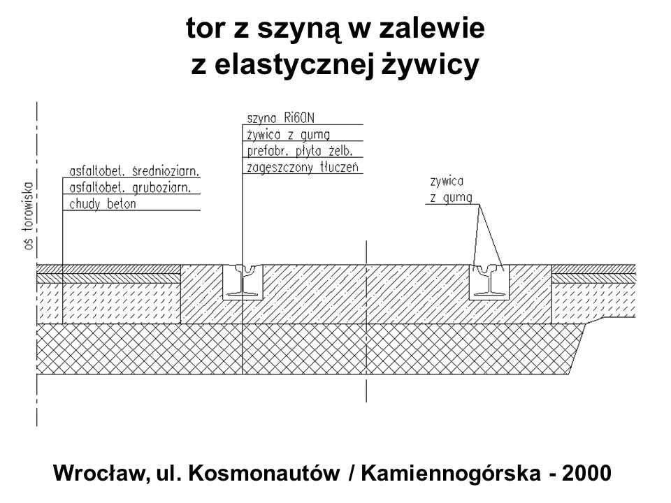 tor z szyną w zalewie z elastycznej żywicy Wrocław, ul. Kosmonautów / Kamiennogórska - 2000