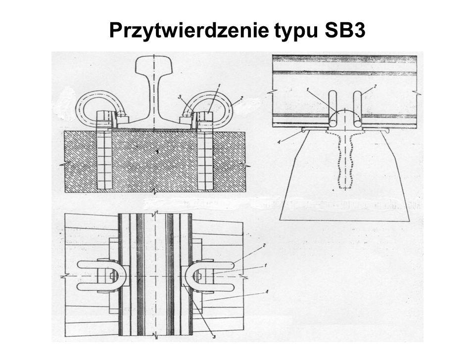 tor z szynami obłożonymi wkładkami elastycznymi Wrocław, ul. Karkonoska - 1999