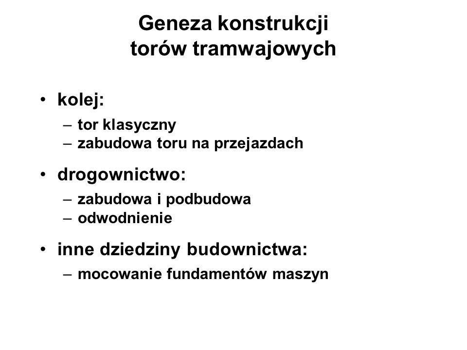 Wrocław, ul. Powstańców Śl. / zajezdnia Borek - 1999
