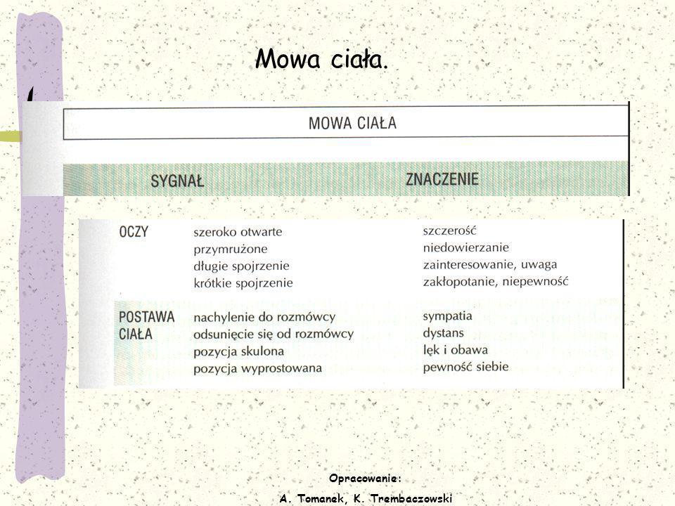 Opracowanie: A. Tomanek, K. Trembaczowski Mowa ciała.