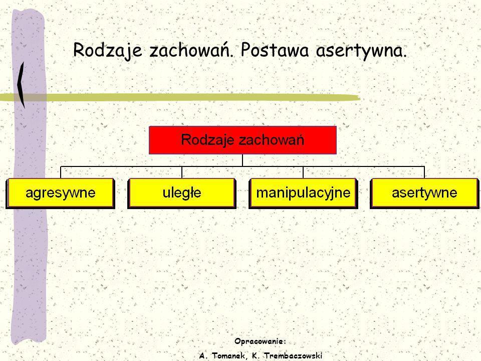Opracowanie: A. Tomanek, K. Trembaczowski Rodzaje zachowań. Postawa asertywna.