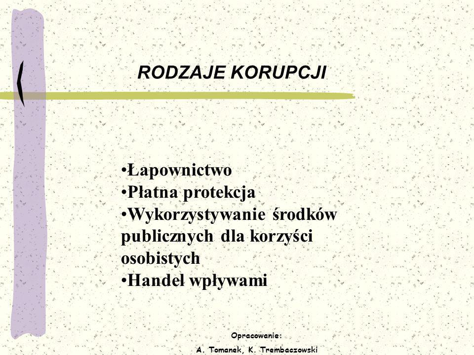 Opracowanie: A. Tomanek, K. Trembaczowski RODZAJE KORUPCJI Łapownictwo Płatna protekcja Wykorzystywanie środków publicznych dla korzyści osobistych Ha