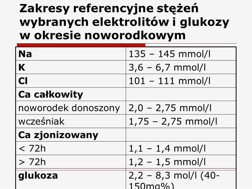 Zakresy referencyjne stężeń wybranych elektrolitów i glukozy w okresie noworodkowym Na135 – 145 mmol/l K3,6 – 6,7 mmol/l Cl101 – 111 mmol/l Ca całkowi