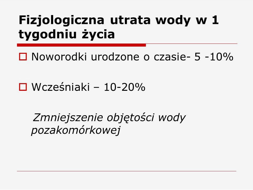 Fizjologiczna utrata wody w 1 tygodniu życia Noworodki urodzone o czasie- 5 -10% Wcześniaki – 10-20% Zmniejszenie objętości wody pozakomórkowej